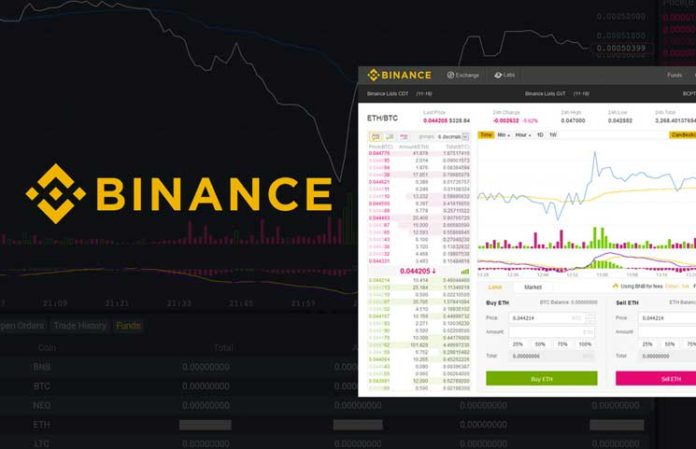 make cryptocurrency exchange