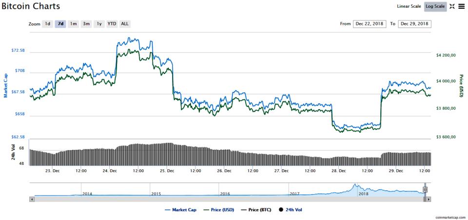 volume di mercato bitcoin)