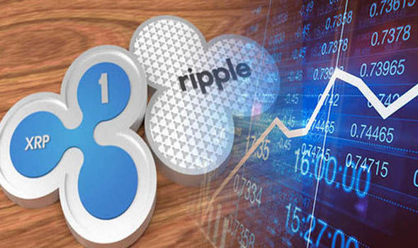 should i buy xrp cryptocurrency
