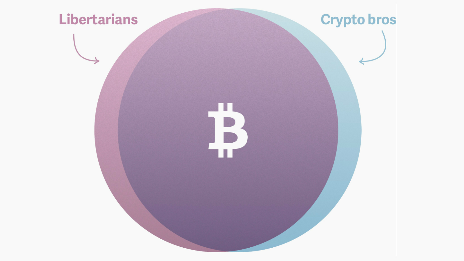 Cryptocurrency as means of payment