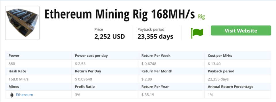 The revolutionary Ethereum miner is preparing for testing