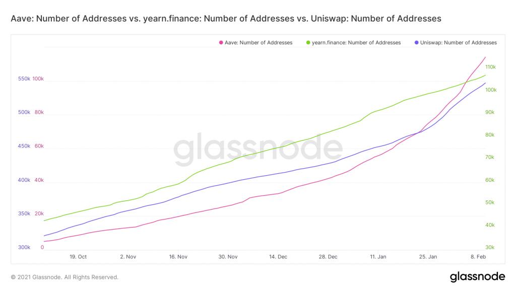 glassnode address count