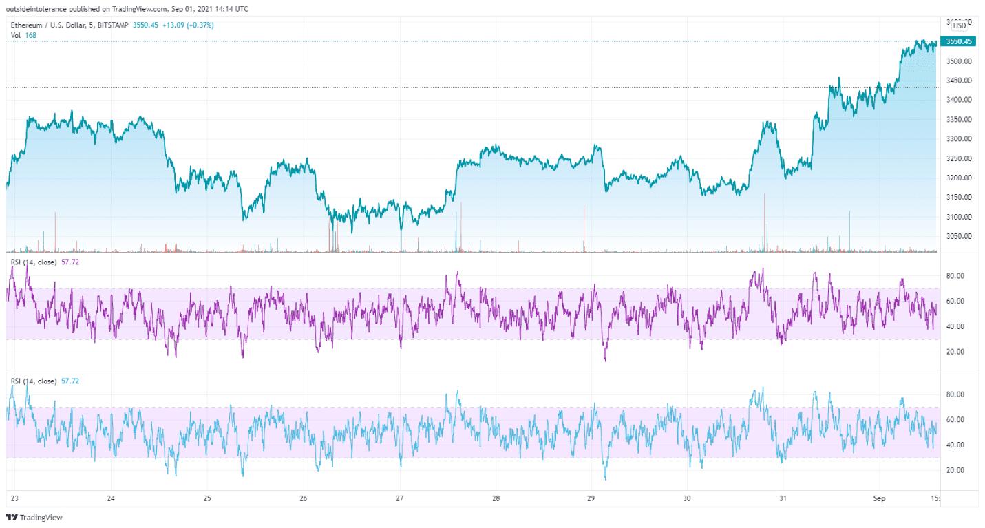 eth chart 1